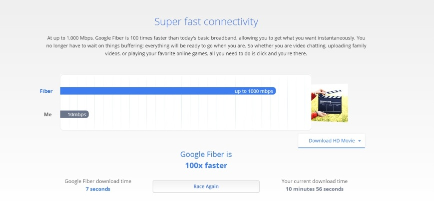 Google Fiber Speed Comparison